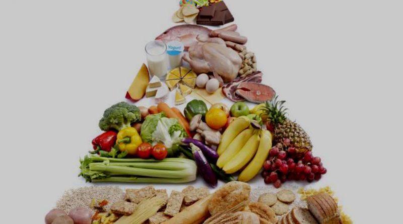 Piramida prehrane